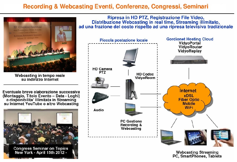 Servizi Tecnici Live Streaming Webinar Webcast. Teleconferenza Interprete Noleggio Attrezzature, Webinar Teleconferenza Interprete Noleggio Attrezzature. Videoconferenza Interpreti on line